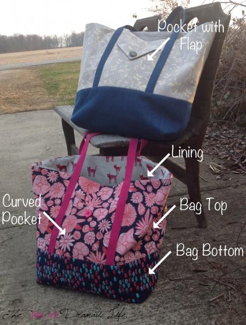 Bag Parts