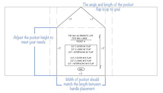 Pocket Widtch Diagram