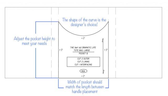 Pocket Width Diagram Curved