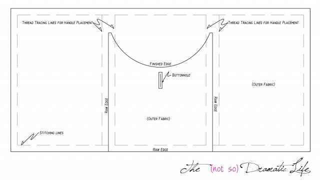 Pocket Placement Diagram_Curved Pocket