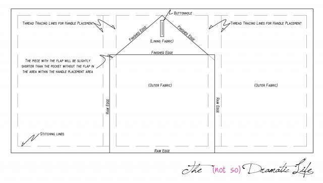Pocket Placement Diagram_Pocket with flap