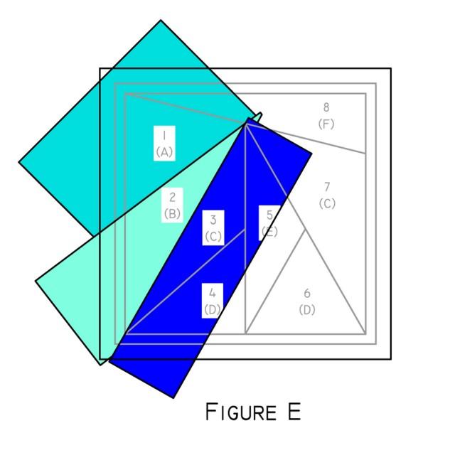 Figure E