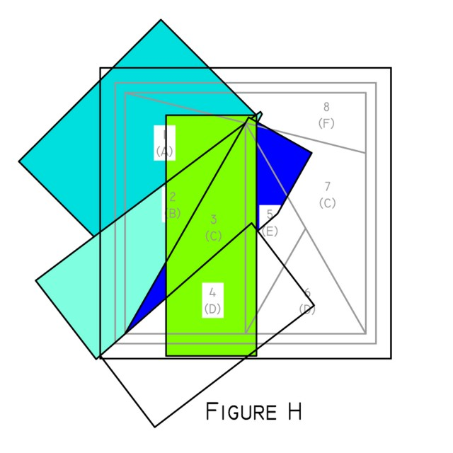 Figure H