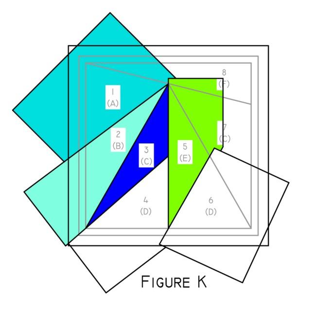 Figure K