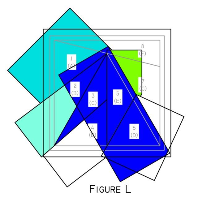 Figure L