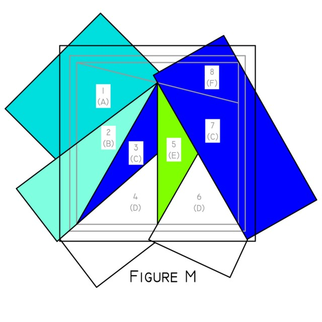 Figure M